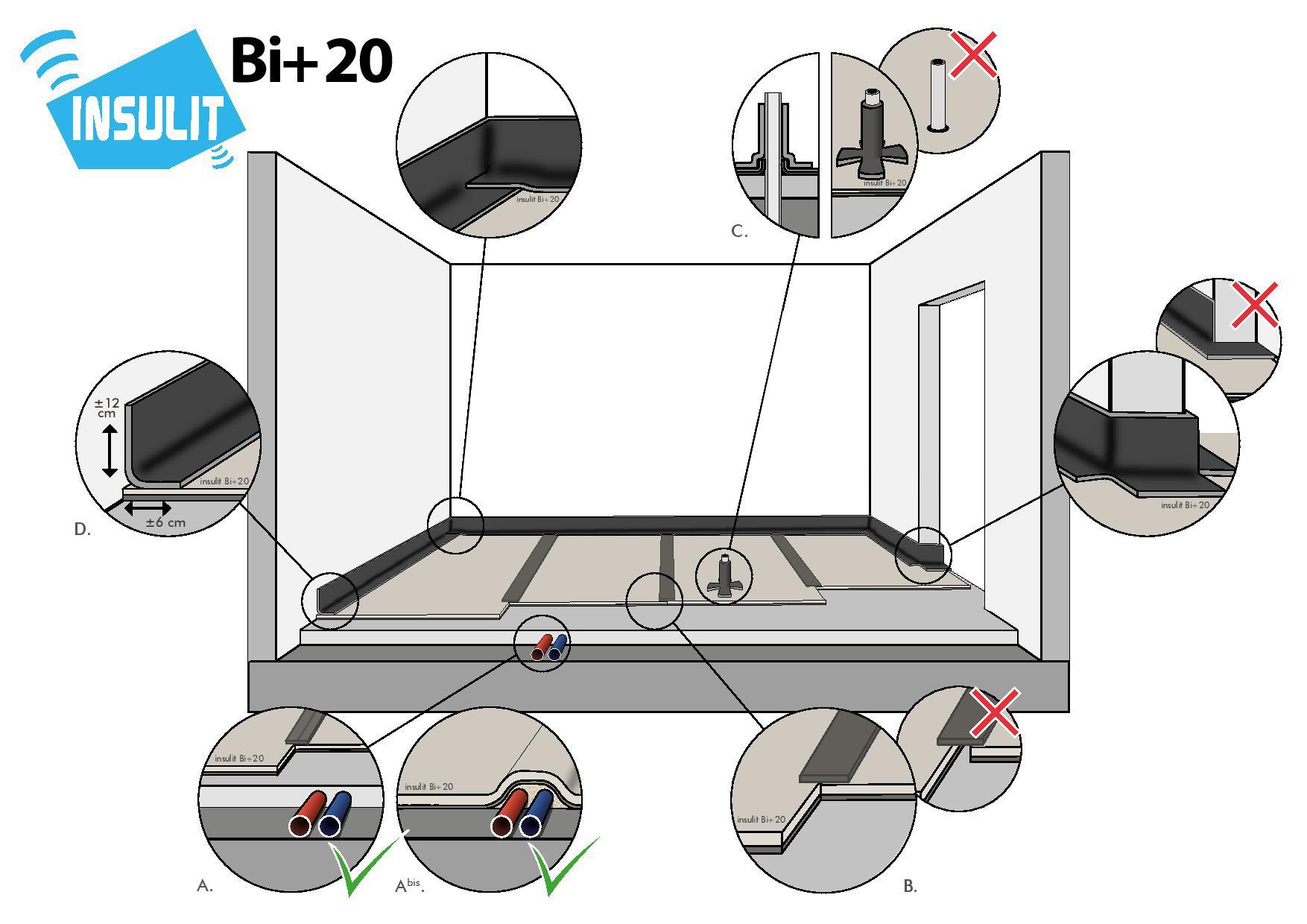 Kročajová izolácia Insulit Bi+20 s tepelno izolačnou vrstvou