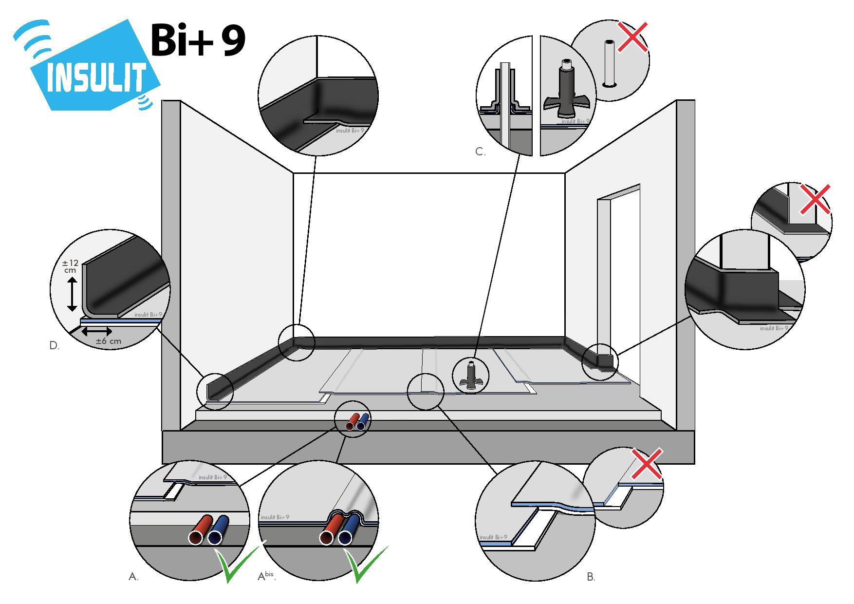 Insulit Bi+9 kročajová izolácia pod poter